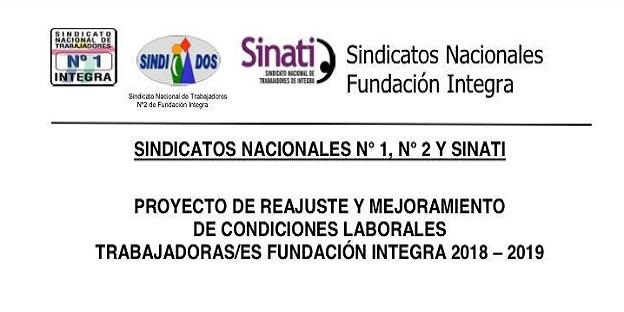 SINATI INFORMA: PROYECTO DE REAJUSTE Y MEJORAMIENTO DE CONDICIONES LABORALES  TRABAJADORES FUNDACIÓN INTEGRA 2018 – 2019