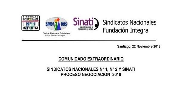 SINDICATOS NACIONALES COMUNICADO EXTRAORDINARIO PROCESO DE NEGOCIACIÓN 2018