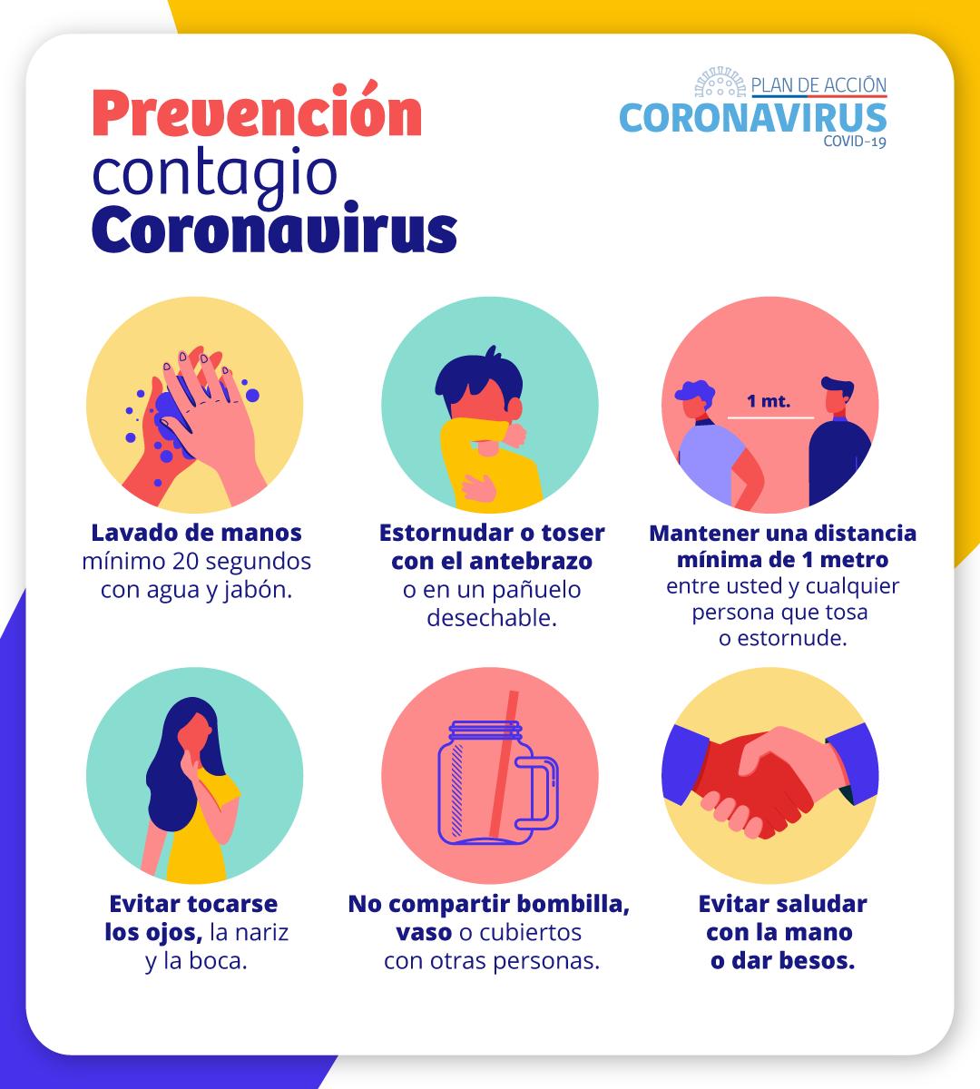 prevencion-contagio.png